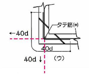 Teicyaku03